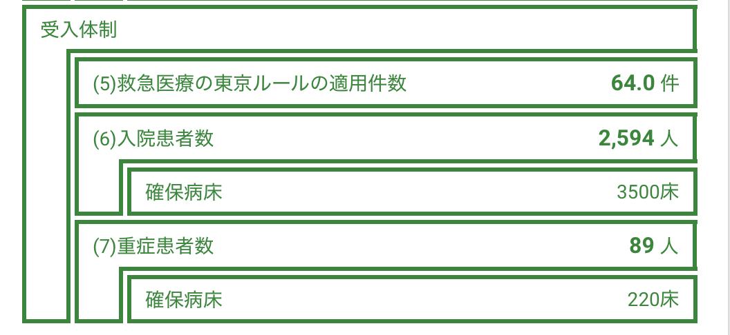 f:id:tatsumo77:20210101143241p:plain