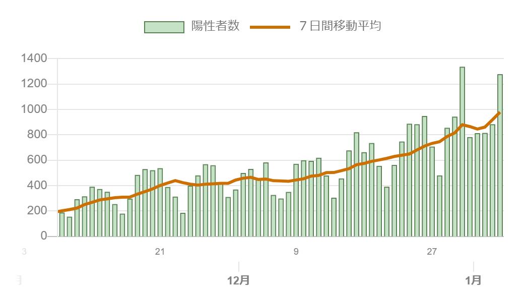 f:id:tatsumo77:20210106153012p:plain