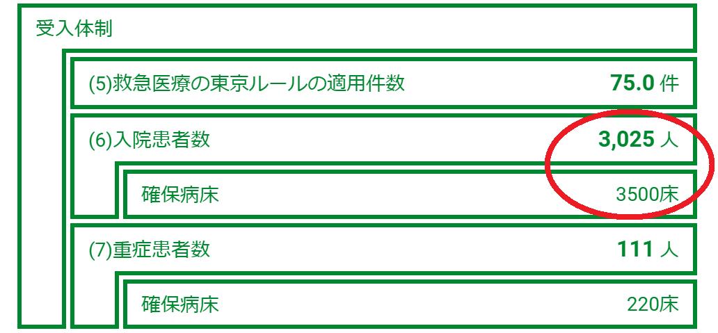 f:id:tatsumo77:20210106155236p:plain