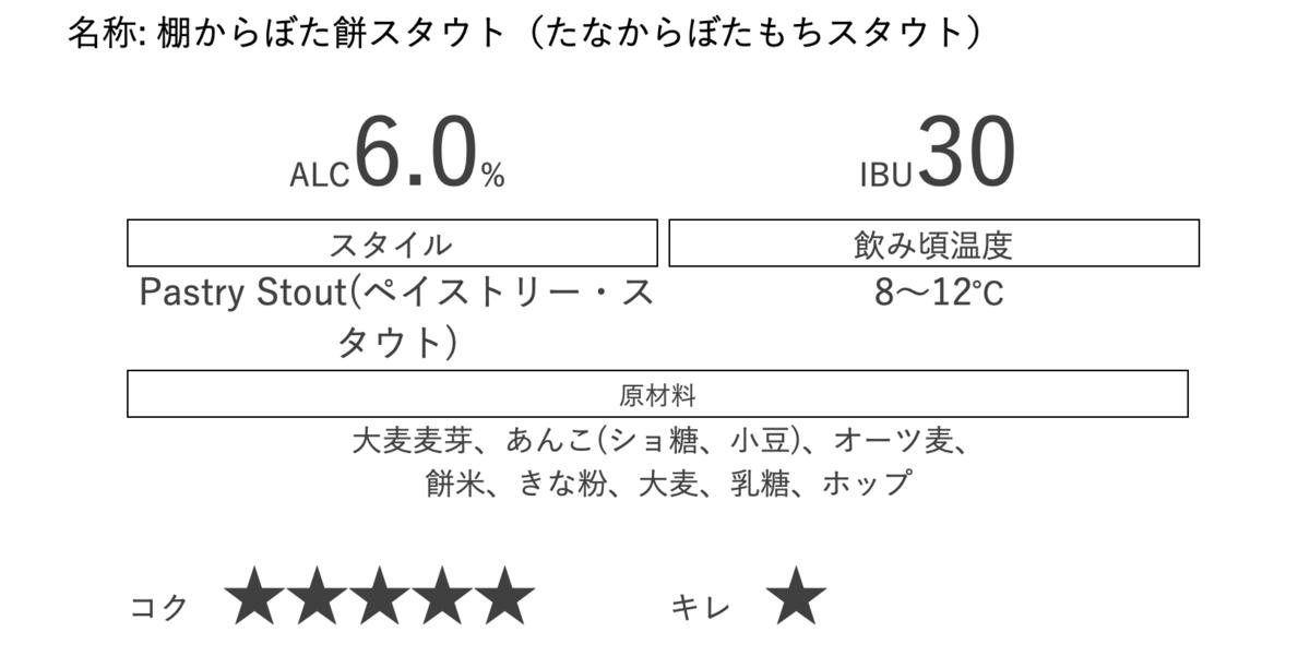 f:id:tatsumo77:20210213141806p:plain