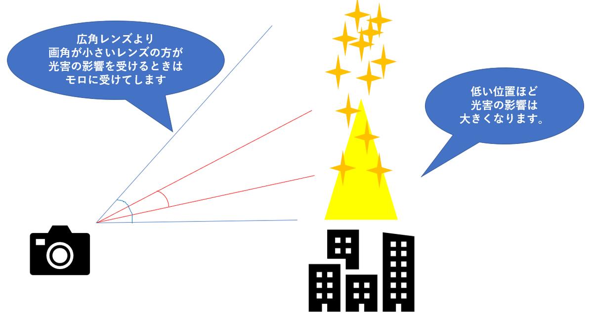 f:id:tatsumo77:20210426185604p:plain