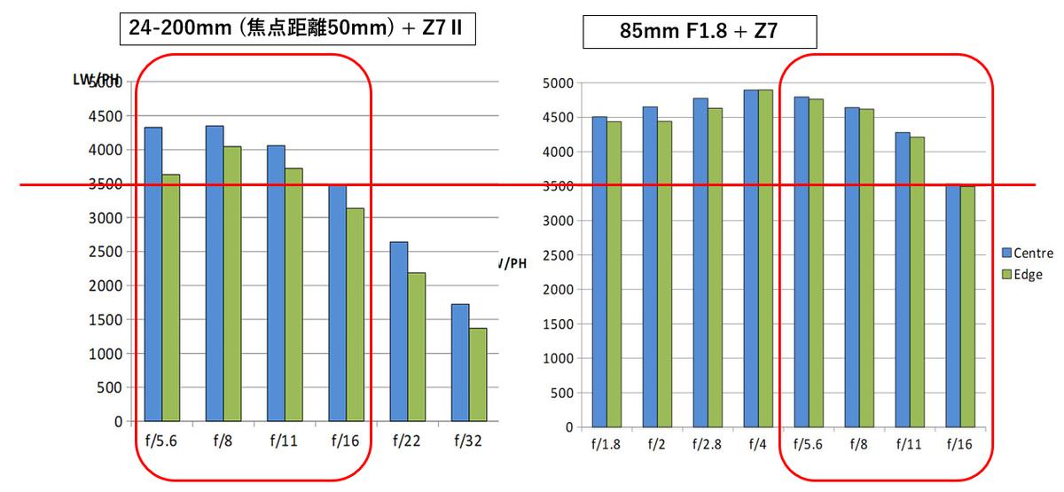 f:id:tatsumo77:20210527144508p:plain