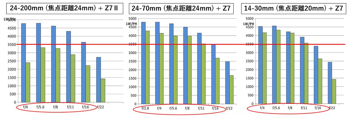 f:id:tatsumo77:20210527164525p:plain