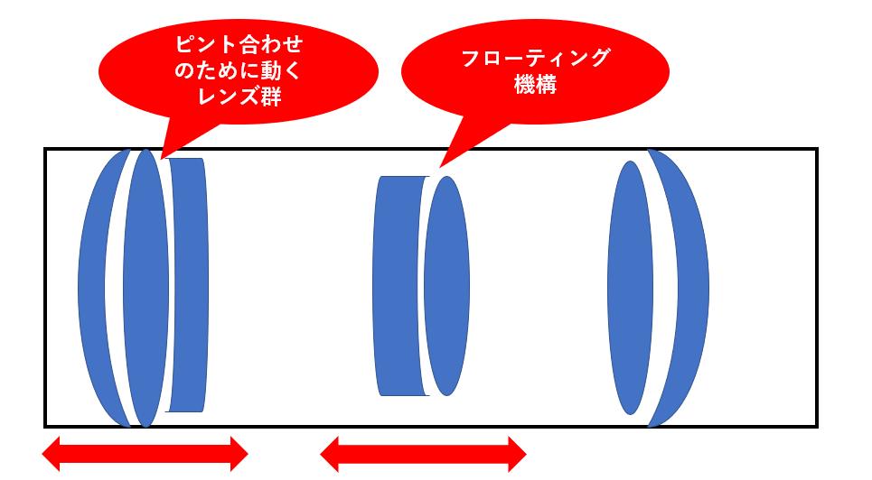 f:id:tatsumo77:20210615192102p:plain