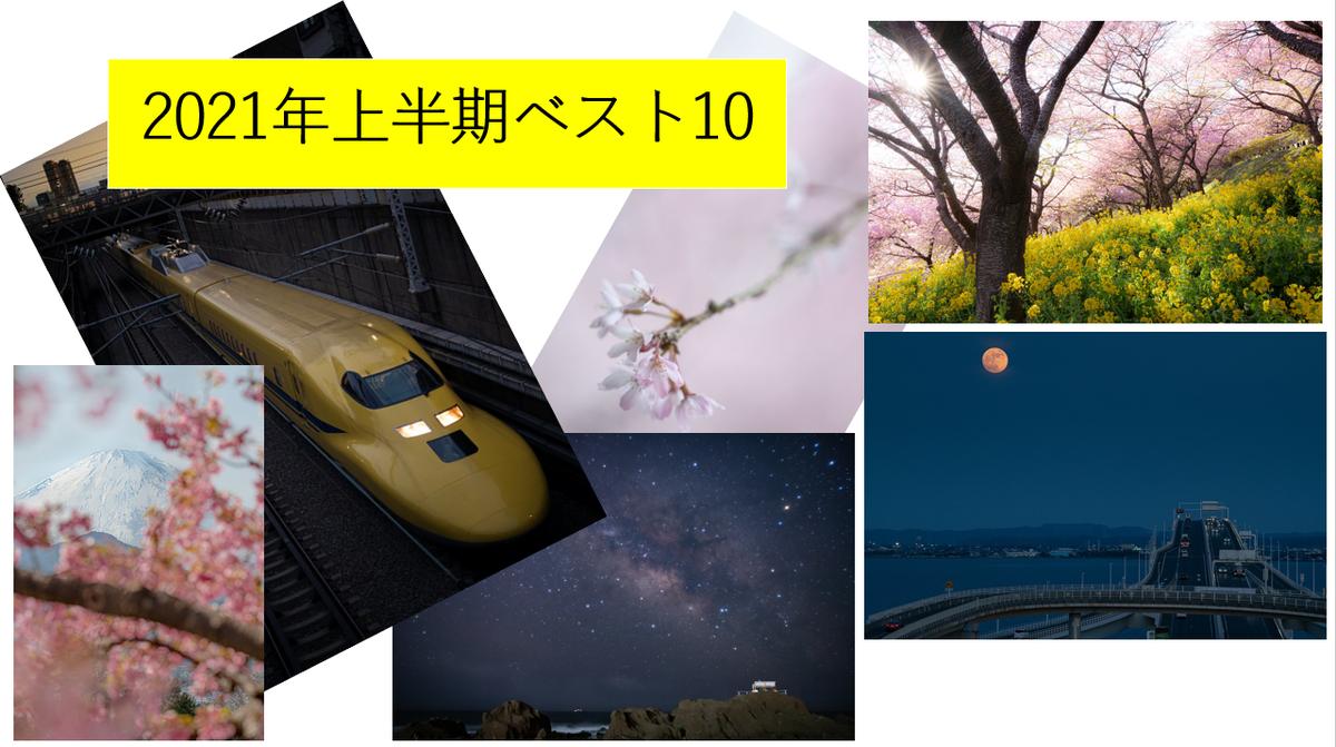 f:id:tatsumo77:20210724141822p:plain