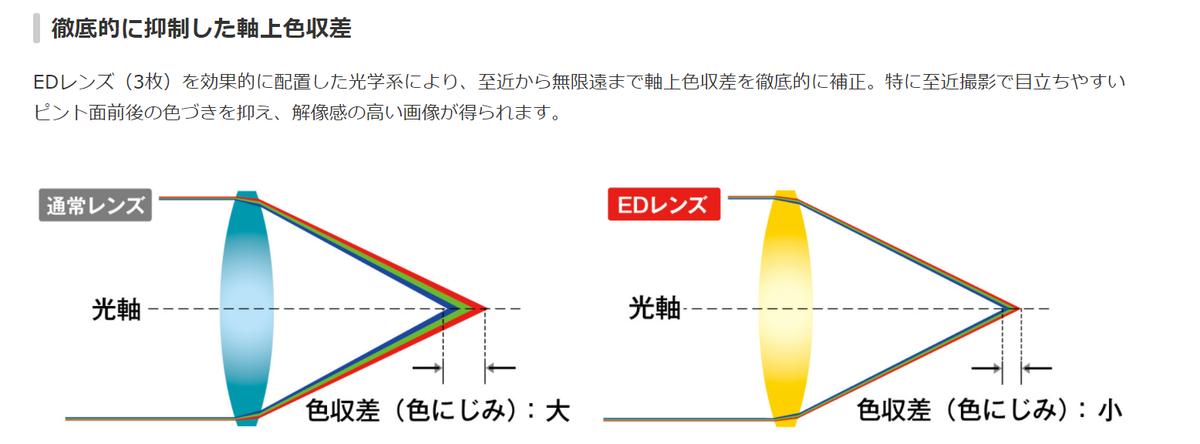 f:id:tatsumo77:20210727174303p:plain
