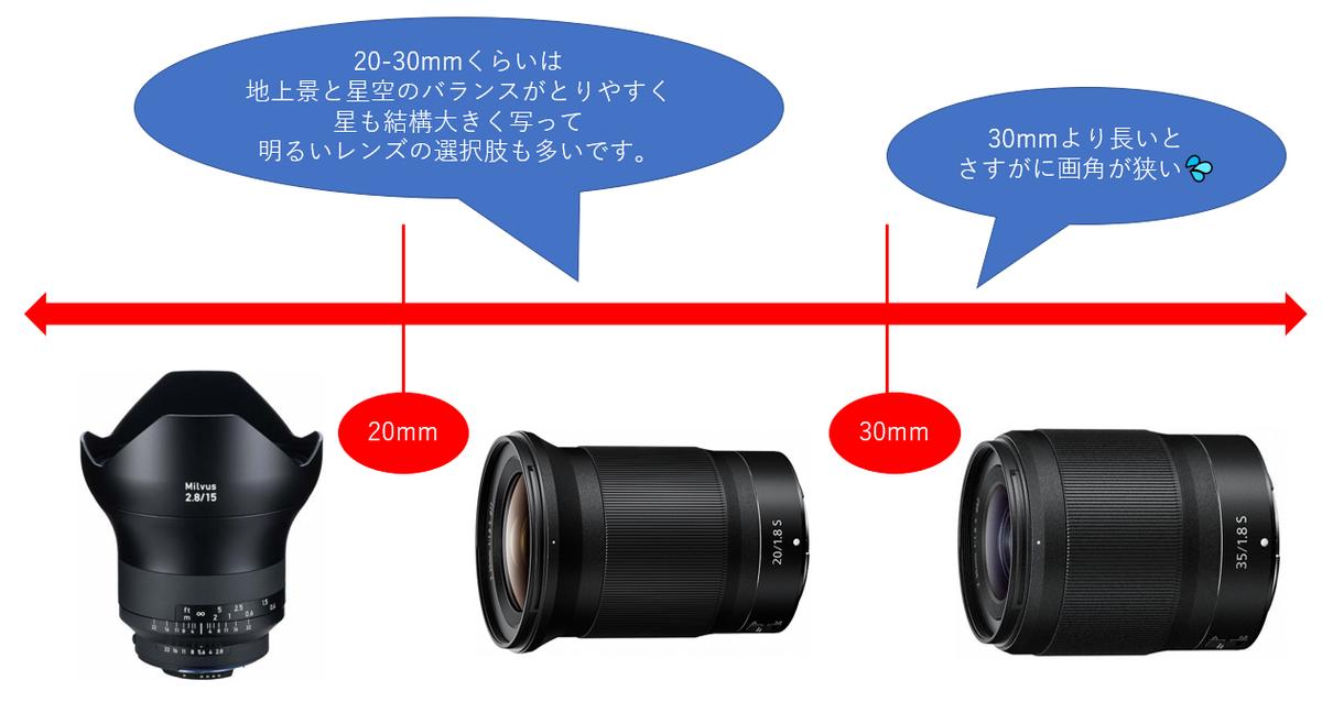 f:id:tatsumo77:20210913110357p:plain