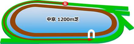 f:id:tatsumori777:20170326085024p:plain