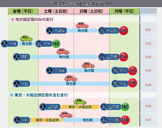 f:id:tatsumori777:20170329130723p:plain