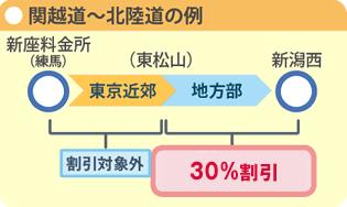f:id:tatsumori777:20170329131612p:plain