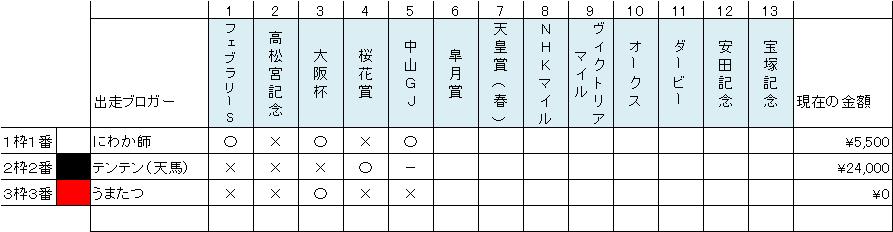 f:id:tatsumori777:20170416074720p:plain