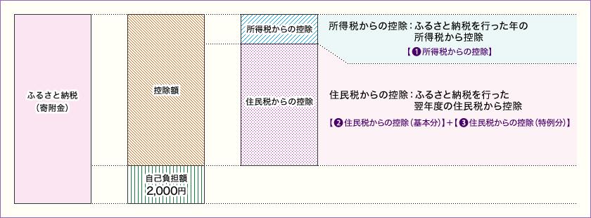 f:id:tatsumori777:20170420182305p:plain