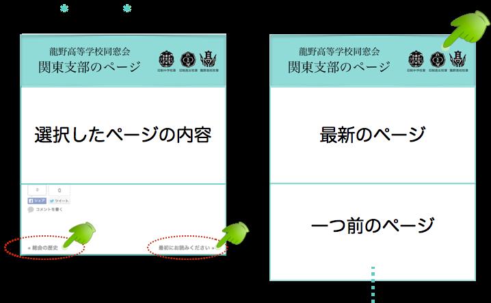 f:id:tatsuno-kanto:20151107111326p:plain