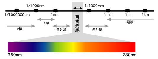 f:id:tatsunori-matsuda:20161203023807j:plain