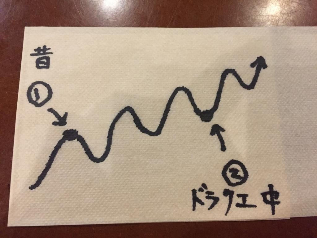 f:id:tatsunori-matsuda:20170904193203j:plain