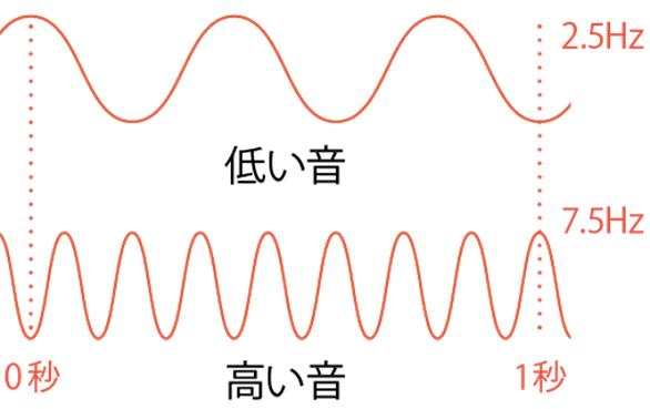 f:id:tatsunori-matsuda:20171003160540j:plain
