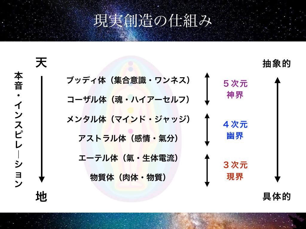 f:id:tatsunori-matsuda:20181217164004j:plain