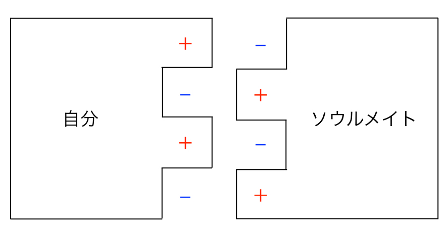 f:id:tatsunori-matsuda:20190124223015j:plain