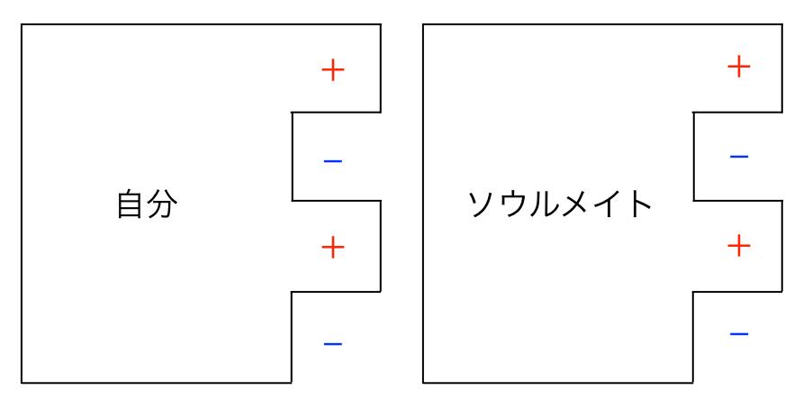 f:id:tatsunori-matsuda:20190124223029j:plain