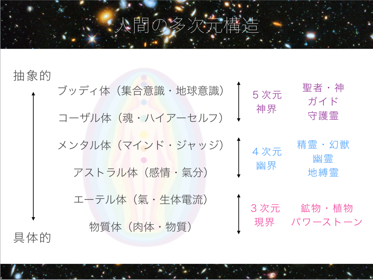 f:id:tatsunori-matsuda:20190504214312p:plain