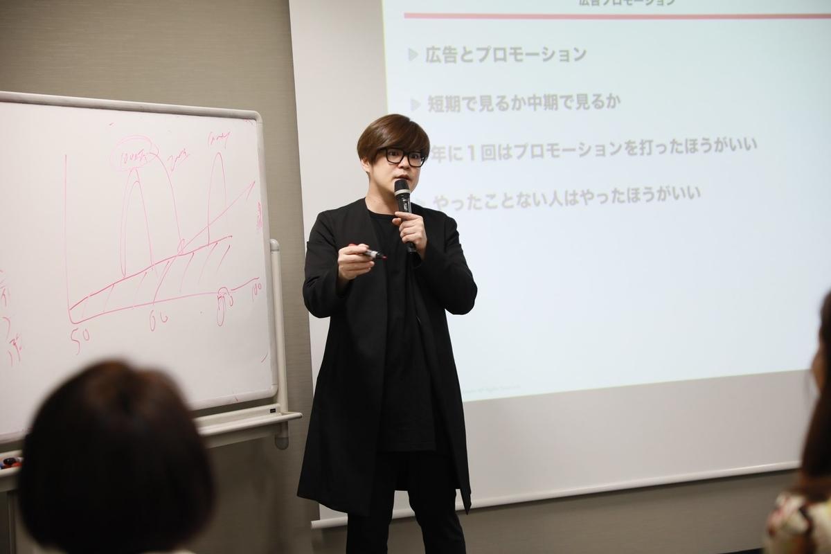 f:id:tatsunori-matsuda:20190512223250j:plain