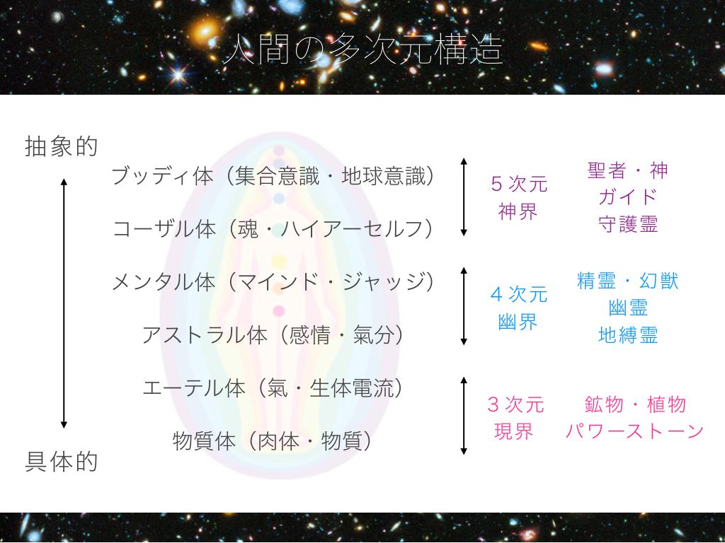 f:id:tatsunori-matsuda:20190628150128j:plain