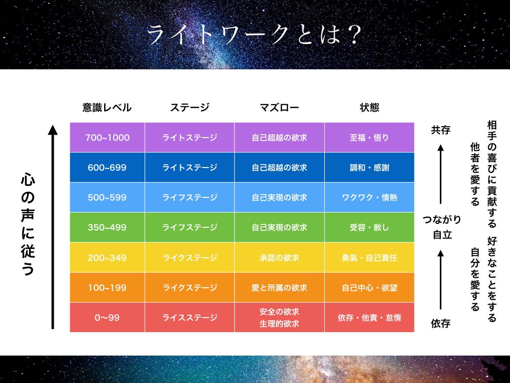 f:id:tatsunori-matsuda:20190822171623j:plain
