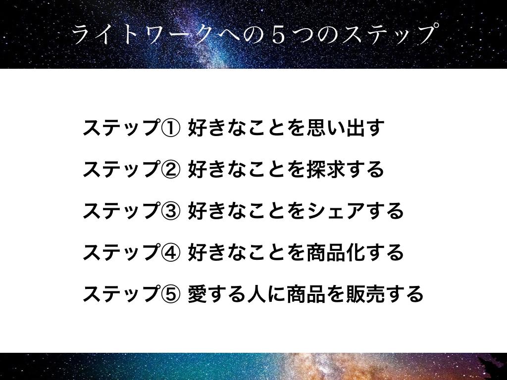 f:id:tatsunori-matsuda:20190822171647j:plain