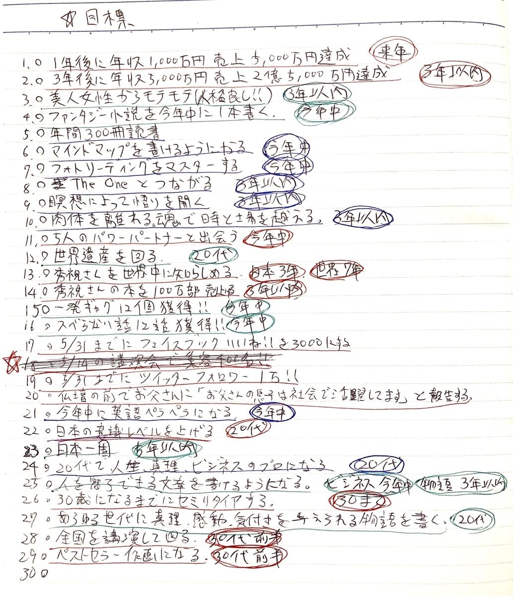 f:id:tatsunori-matsuda:20191004204733j:plain