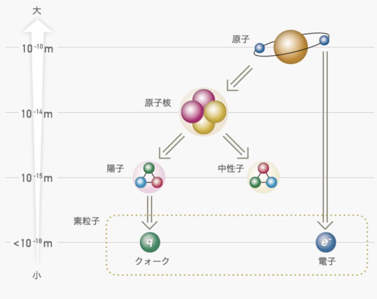 f:id:tatsunori-matsuda:20210523103727p:plain