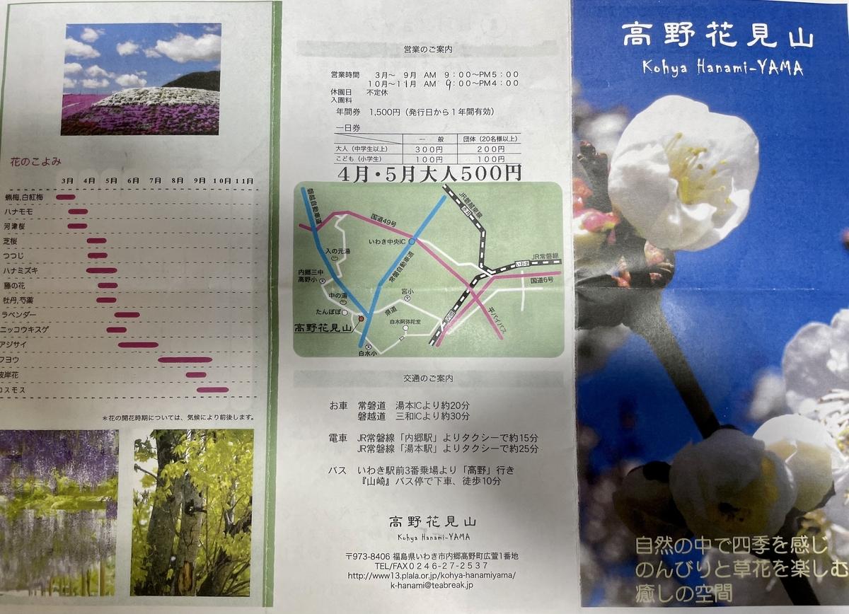 f:id:tatsuou:20210618175051j:plain