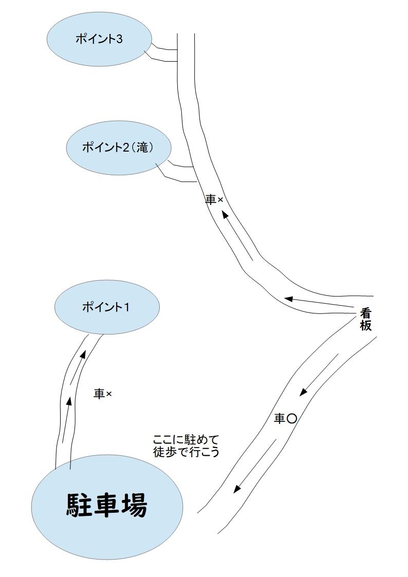 f:id:tatsuou:20210720164715j:plain