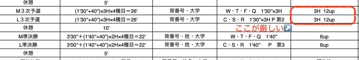 f:id:tatsushi_miyake:20210711103804p:plain