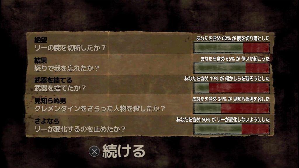 f:id:tatsutatsu2150:20200415023146j:image