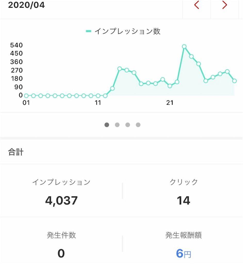 f:id:tatsutatsu2150:20200505031056j:image