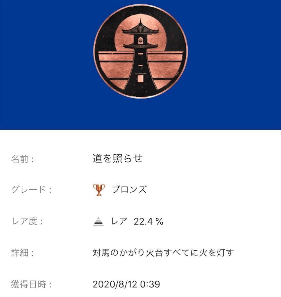f:id:tatsutatsu2150:20201008084833j:plain