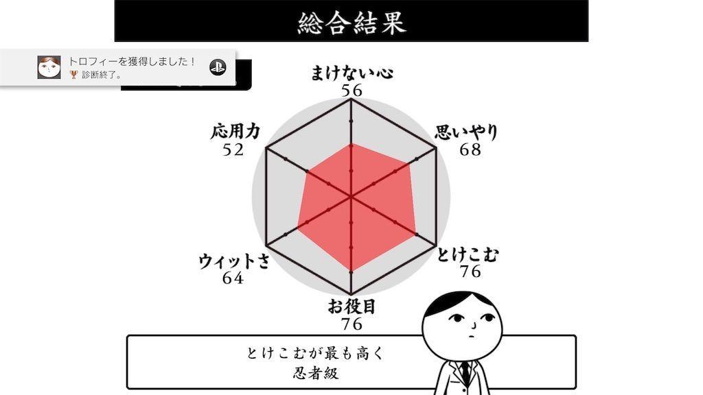 f:id:tatsutatsu2150:20201206094748j:plain