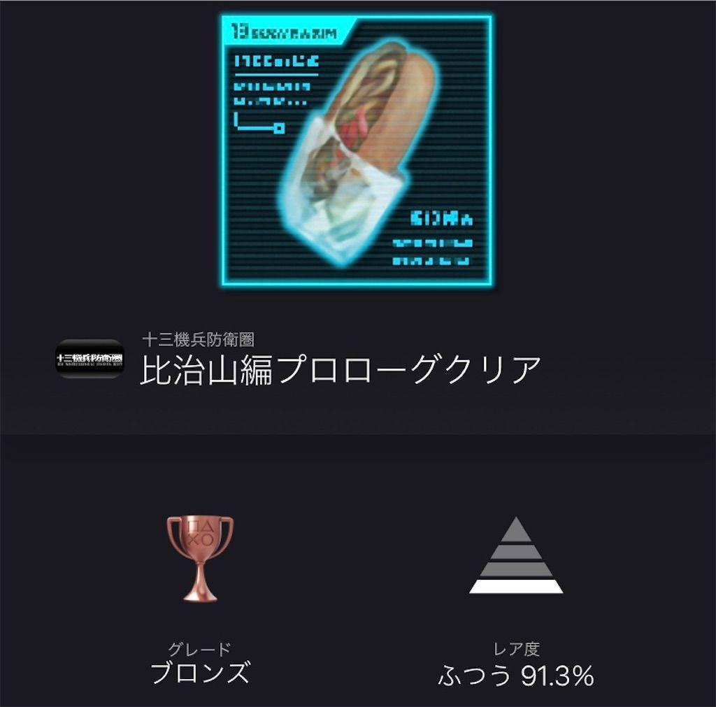 f:id:tatsutatsu2150:20210118073222j:plain
