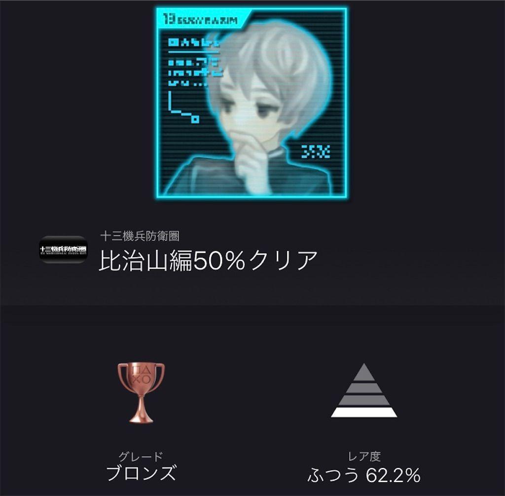 f:id:tatsutatsu2150:20210118073405j:plain