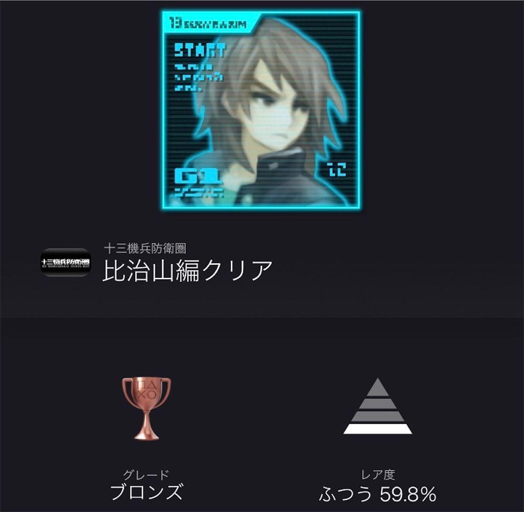 f:id:tatsutatsu2150:20210118073455j:plain