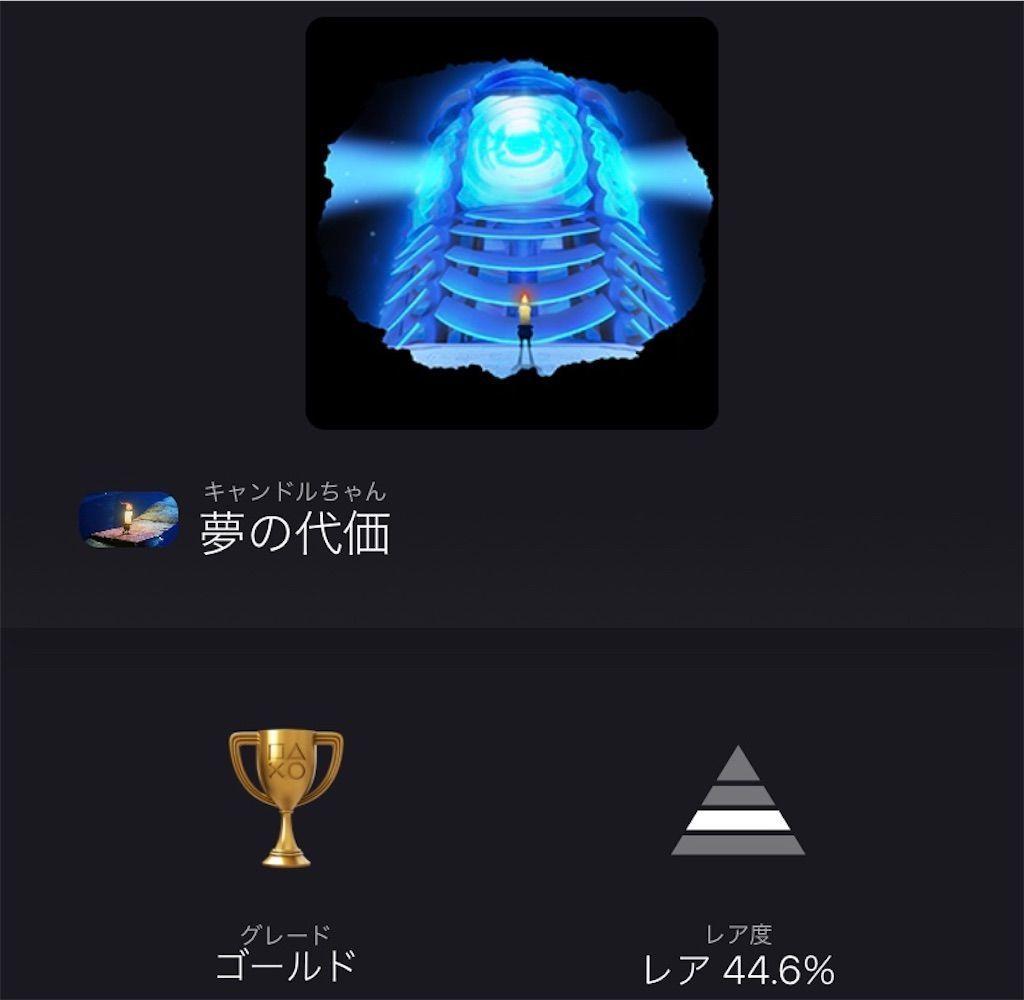 f:id:tatsutatsu2150:20210205231426j:plain