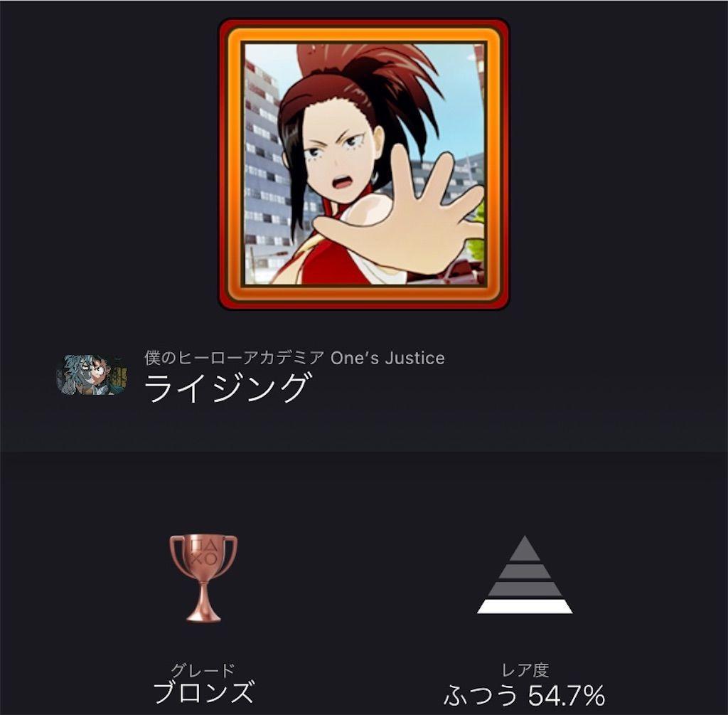 f:id:tatsutatsu2150:20210529233618j:plain