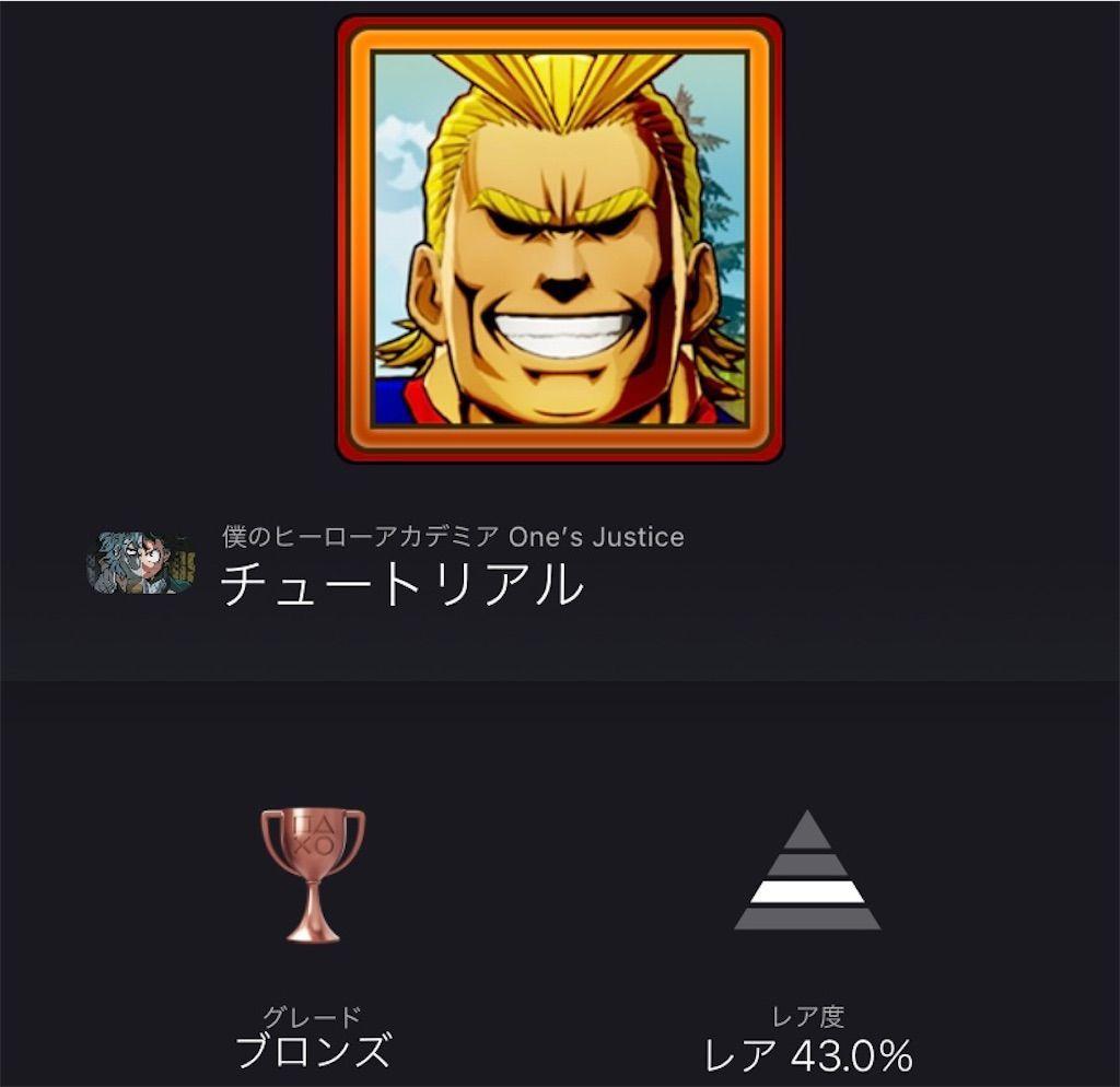 f:id:tatsutatsu2150:20210531032944j:plain