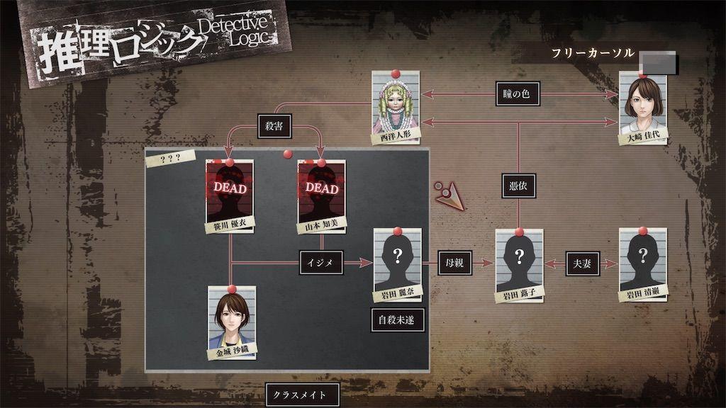 f:id:tatsutatsu2150:20210801142053j:plain