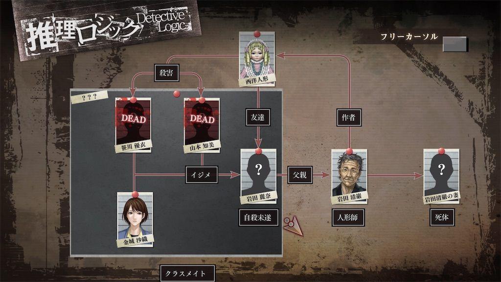 f:id:tatsutatsu2150:20210802062550j:plain