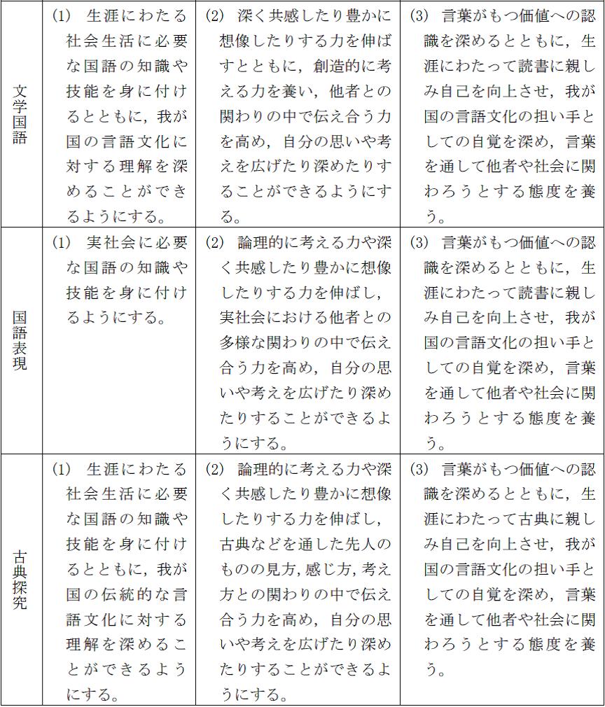 f:id:tatsuya-bb83:20180816121747p:plain