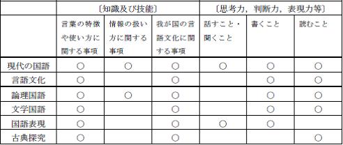 f:id:tatsuya-bb83:20180816122346p:plain