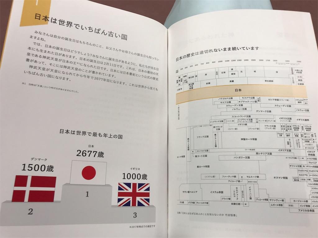 f:id:tatsuya-saito:20180212081929j:image
