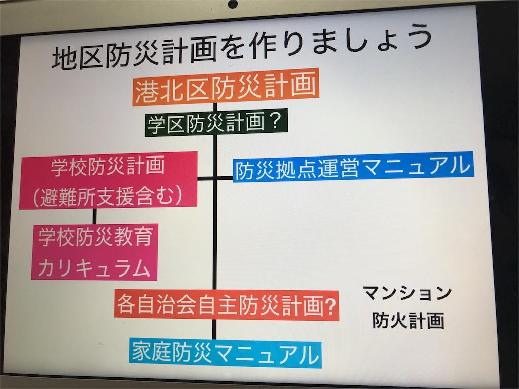 f:id:tatsuya-saito:20180407182701j:image