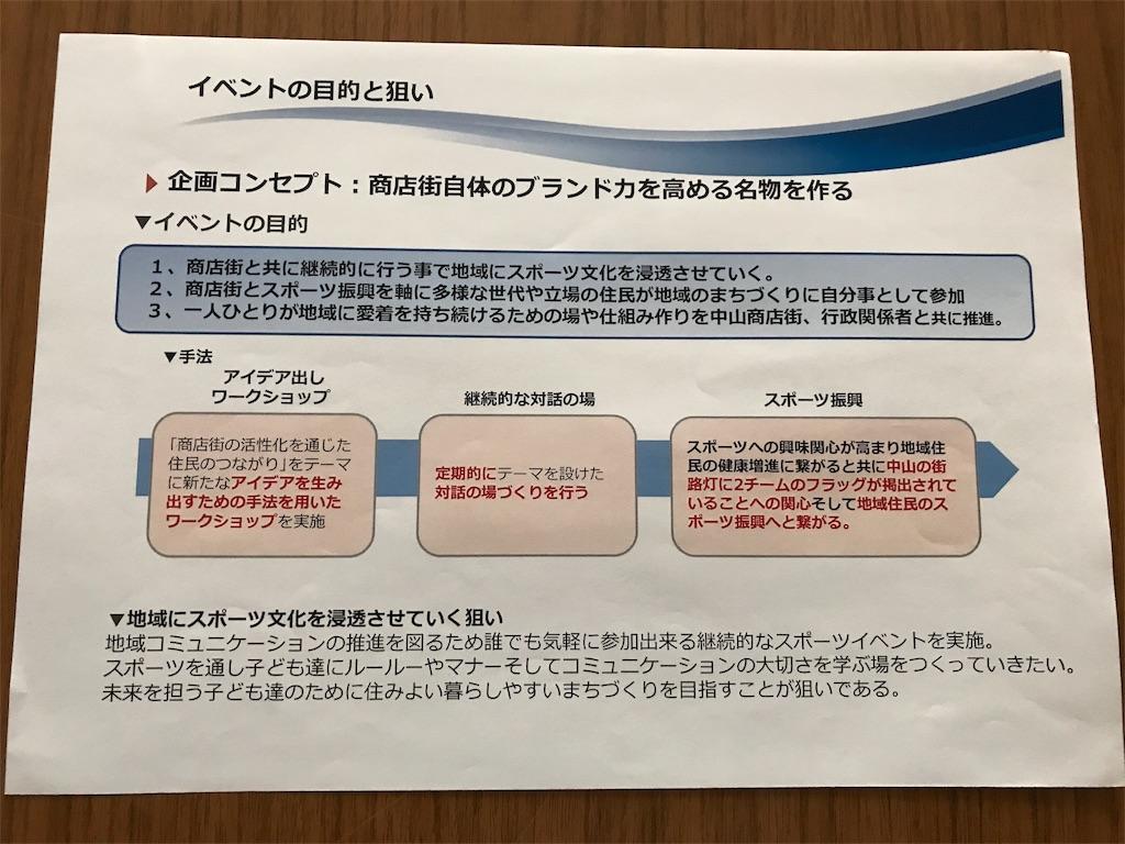 f:id:tatsuya-saito:20180616222426j:image